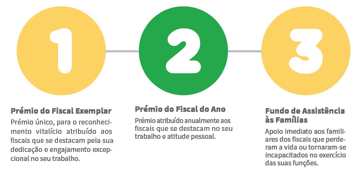 fundo-fiscais-infog